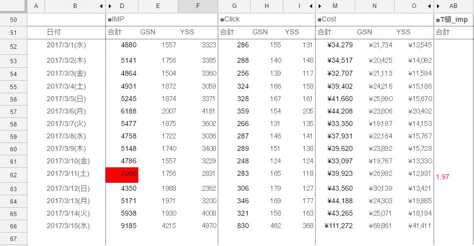 %e7%95%b0%e5%b8%b8%e5%80%a42