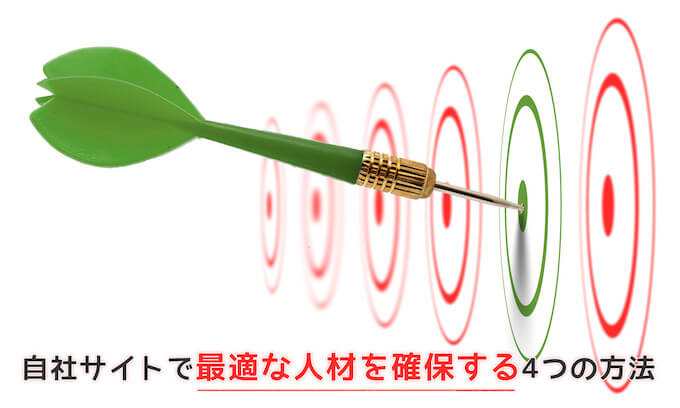 image concept de stratgie marketing (valider / accepter)