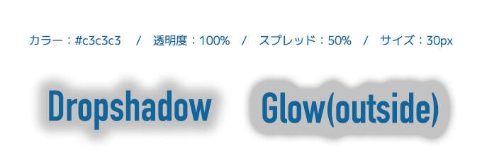 ドロップシャドウと光彩(外側)の比較画像